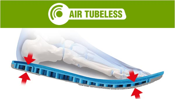 Sistema Air Tubeless